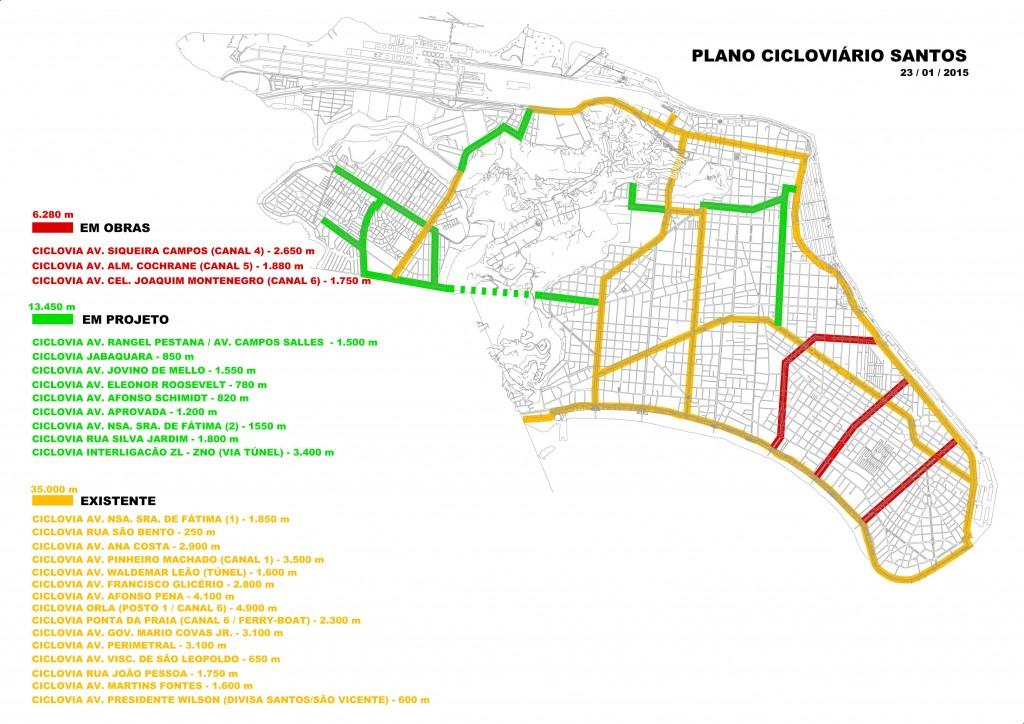 Plano Cicloviário de Santos